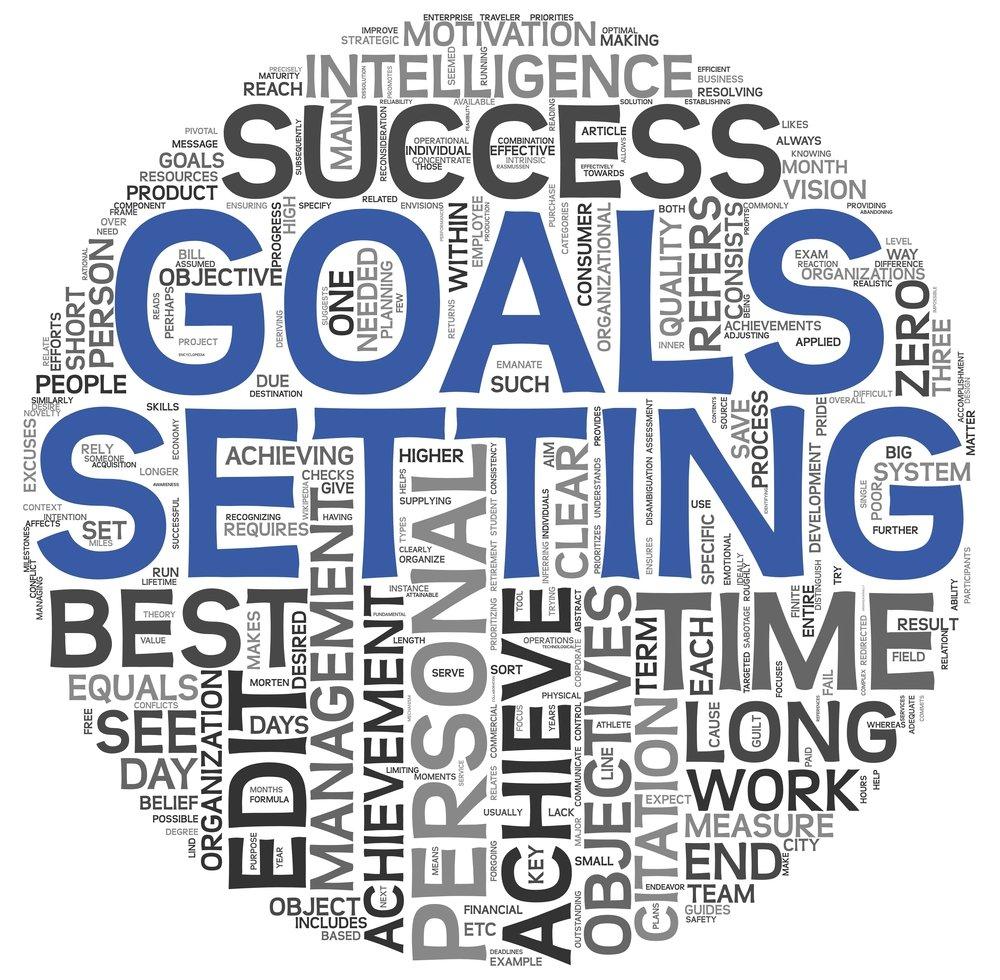 Quando la motivazione fa Goal - Prima Parte