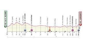 Il Giro d'Italia passa dalla provincia di Trapani. La tappa di oggi Alcamo - Agrigento