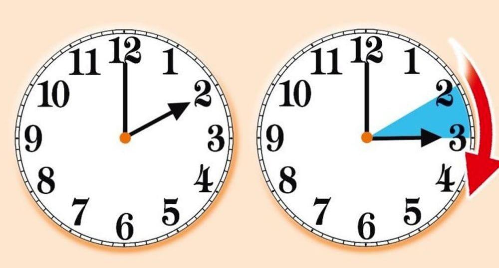 Nella notte tra sabato 30 e domenica 31 marzo tornerà l'ora legale